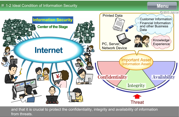 Your Compliance: Information Security Course, 2014-2015 ver.