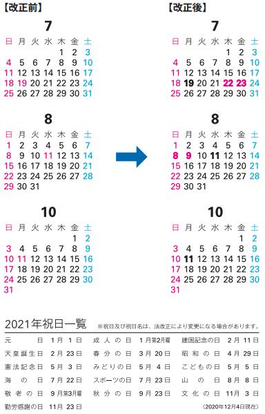 8 が つ 10 日 祝日