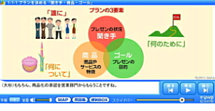 人を動かすプラン&プレゼンテーション基本コース Thumbnail
