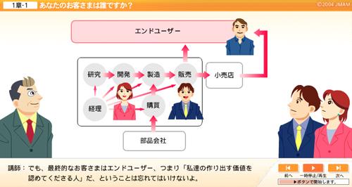 経営品質入門コース Thumbnail