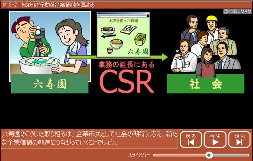 CSR(企業の社会的責任)の基本早わかりコース Thumbnail