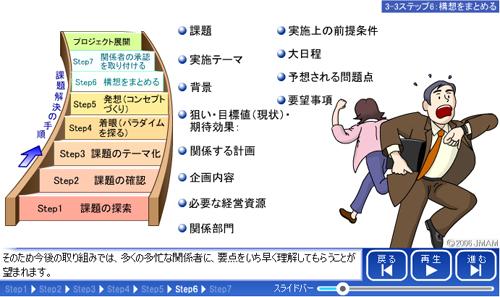 リーダー・マネジャーのための課題解決基本コース Thumbnail