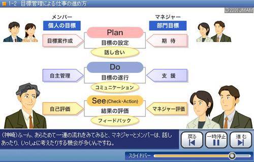 目標によるマネジメント基本コース Thumbnail