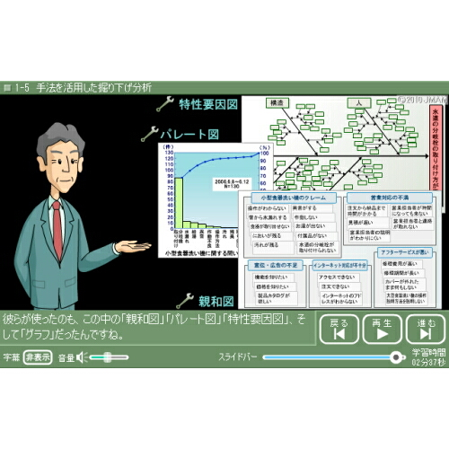 問題解決の基本コース(QC七つ道具によるデータ分析・活用編) Thumbnail