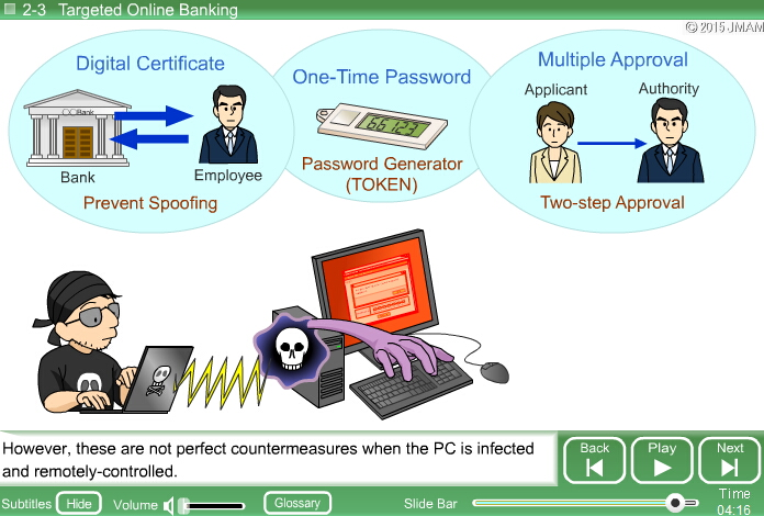 Your Compliance: Information Security Course Thumbnail