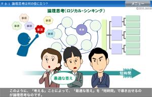ロジカル・シンキング基本コース Thumbnail