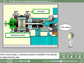 Compressor Basics CourseⅠ(Reciprocating Compressor) Thumbnail