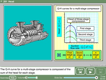 Compressor Basics CourseⅡ(Centrifugal Compressor) Thumbnail