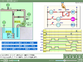 シーケンス制御の基礎コースII(タイムチャート編) サムネイル