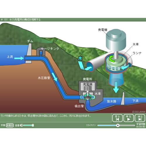 電験3種合格講座 電力の要点 サムネイル
