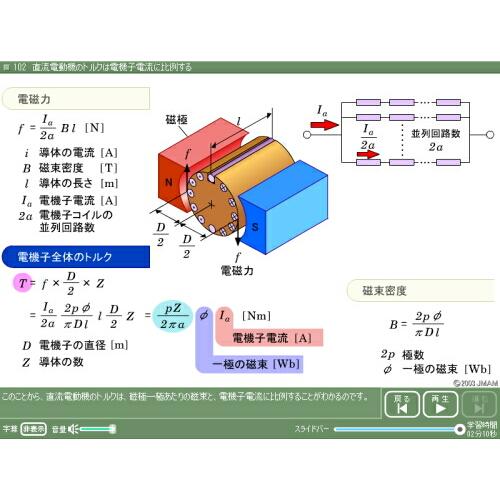 電験3種合格講座 機械の要点 サムネイル