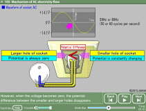 Basic Electricity Course Thumbnail